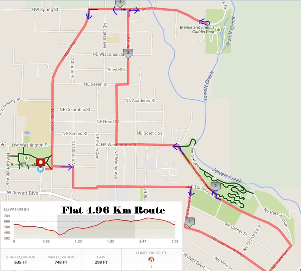 Flat Route 4.96K
