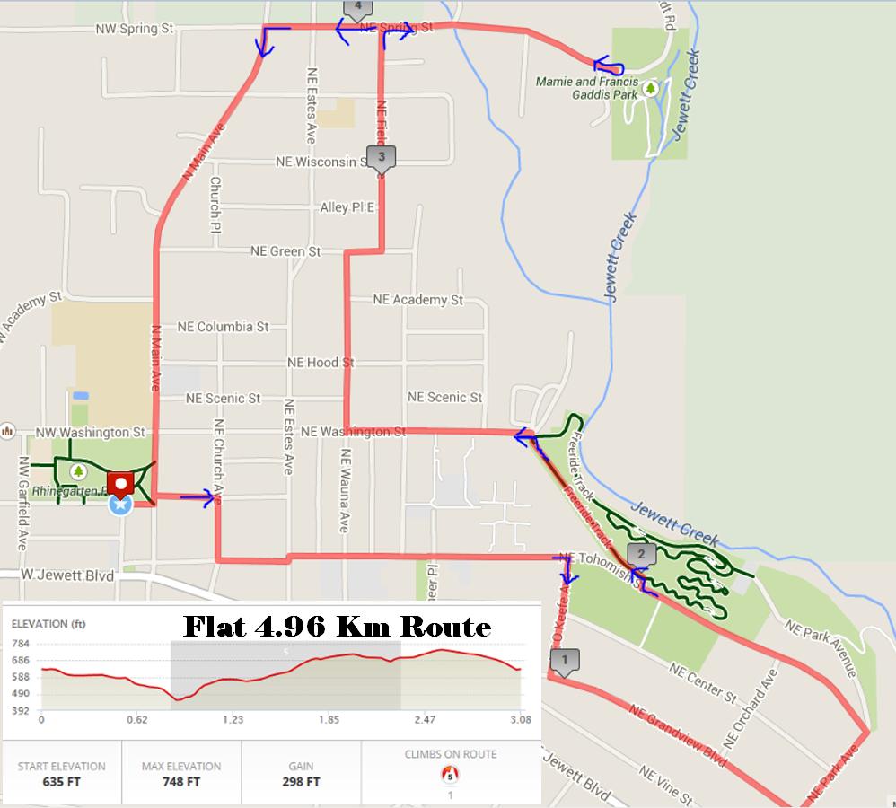 Flat Route 4.96K